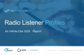 How Radio Listeners Map to Digital Audio Options: New from Edison Research